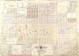 Baist's real estate atlas of surveys of Denver, Col. (Plate 17)