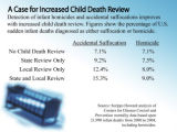 SH07K091INFANTDEATHS Nov. 9, 2007-- The more intensely a state reviews the unexpected deaths of...