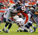 DM0533  Denver Broncos YYY San Diego Chargers WWW in the ZZZ quarter on Sunday afternoon, Sept....