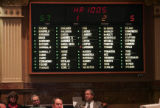 The House voting board, shows the voting record of a  resolution to censure douglas Bruce  in the...